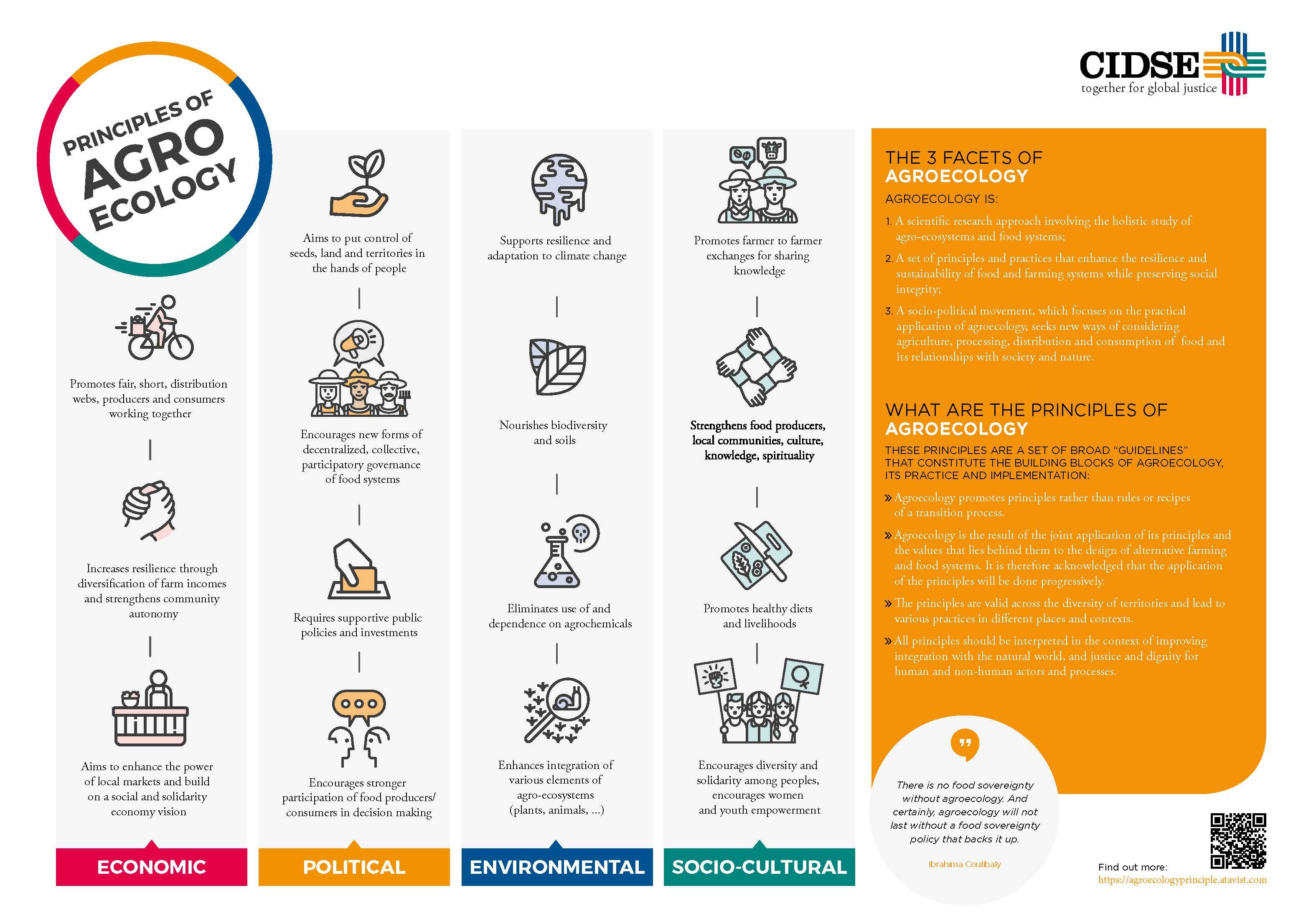 CIDSE AE Infographic EN