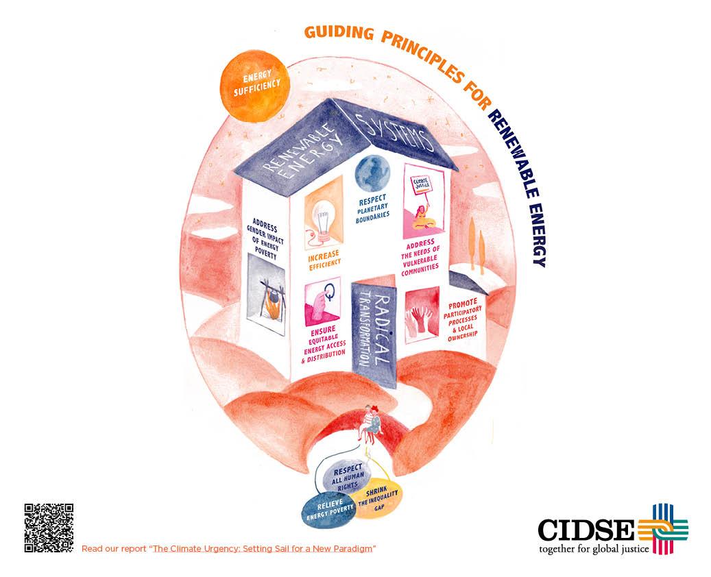CIDSE LTG principles renewable energy infographic web