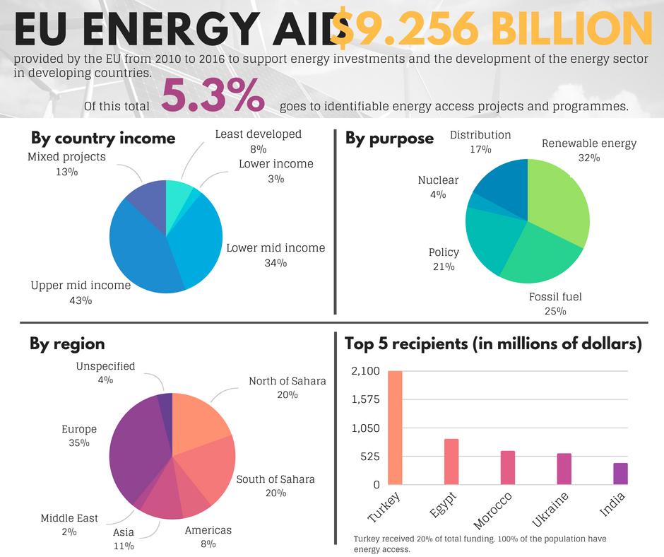 ODI report infographic small 1