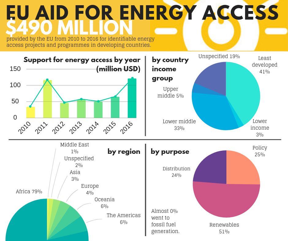 ODI report infographic small 2